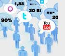 Números Impressionantes da Internet em 2010 - AntonioBorba.com