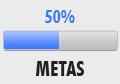 Metas 2011 - 50% - AntonioBorba.com