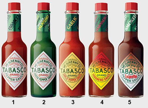 Variedades de Tabasco - AntonioBorba.com