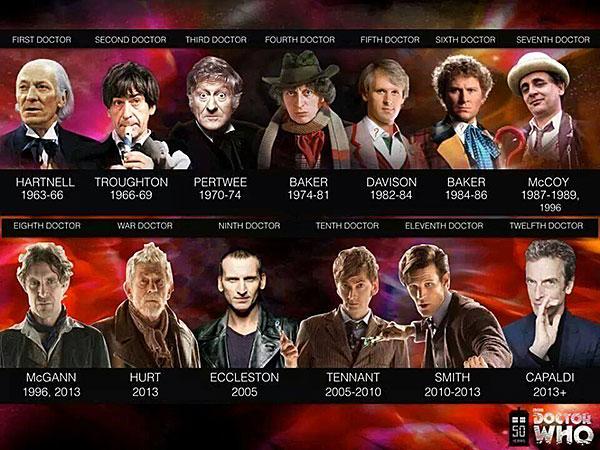 Doctor Who - Todos os Atores - AntonioBorba.com